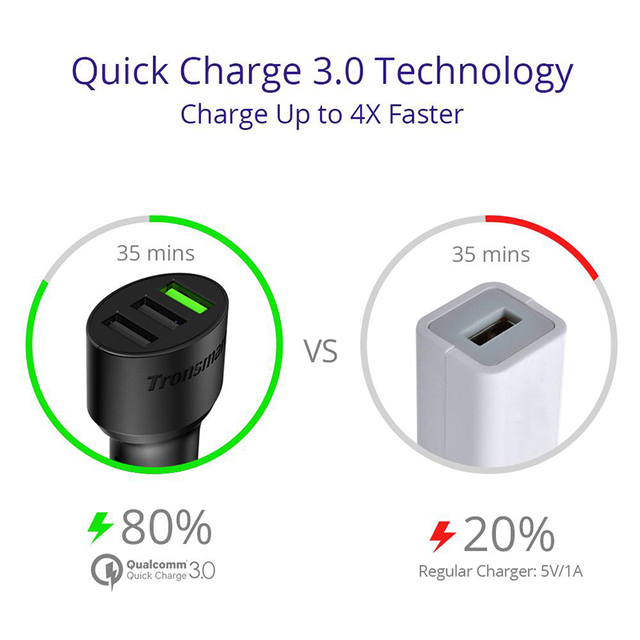 Tronsmart C3PTA 3 Port Car Charger for Qualcomm Official Certified Quick Charge 3.0 QC3.0 USB Smart Charger for Phone Power Bank