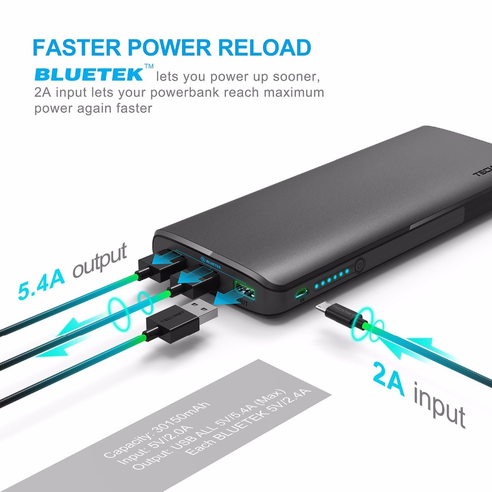 bilder für TeckNet 18650 batterie 30150 mAHh 3-Port USB Portable Externe Batterie Energienbank usb quick ladegerät für xiaomi (2A Eingang)