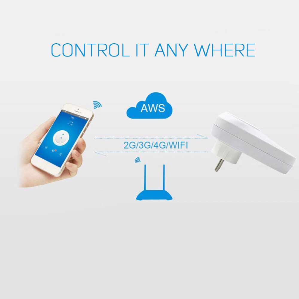 Buy E7win Ew20 Smart Socket Wifi App Wireless Automations Gt Relay Circuits Rf 433mhz 3 Channels Remote Control 02 8667442255 314397960 8682002698
