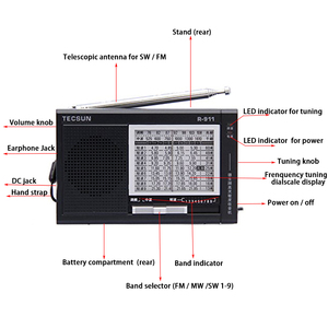 Image 3 - TECSUN R 911 Radio AM/ FM / SM (11 bands) Multi Bands  Receiver Broadcast With Built In Speaker Black and Blue Cheap and Light