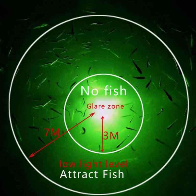 5 colores Mini LUZ DE PESCA pequeña iluminación 6 cm/2,4 pulgadas LED caída profunda bajo el agua forma de ojo pesca cebo de pesca de calamar nuevo