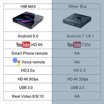 H96 MAX RK3318 Caixa de TV inteligente Android 9.0 4GB 32GB 64GB Media player 4K Google Voice Assistant Netflix Netflix H96MAX 2GB16GB 1