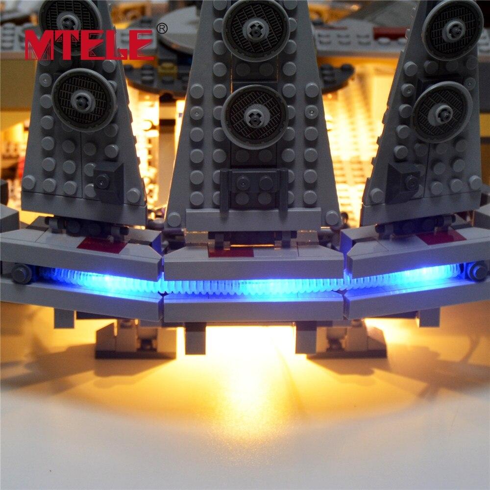 Blocos mtele diodo emissor de luz Tipo : Blocos