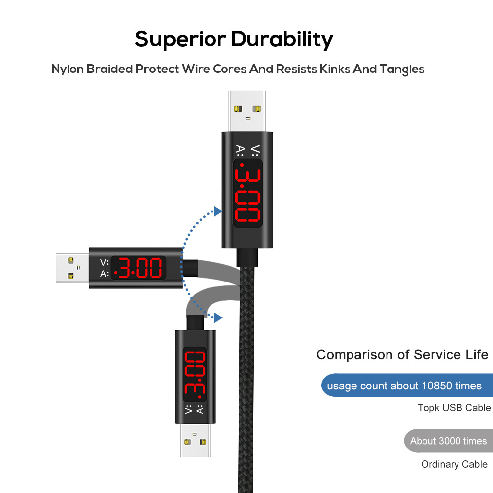 Image 5 - TOPK AC27 3A USB Type C Cable Data USBC Fast Charging Cable Voltage & Current Display USB C Cable for Samsung S9 S8 redmi note 7-in Mobile Phone Cables from Cellphones & Telecommunications on