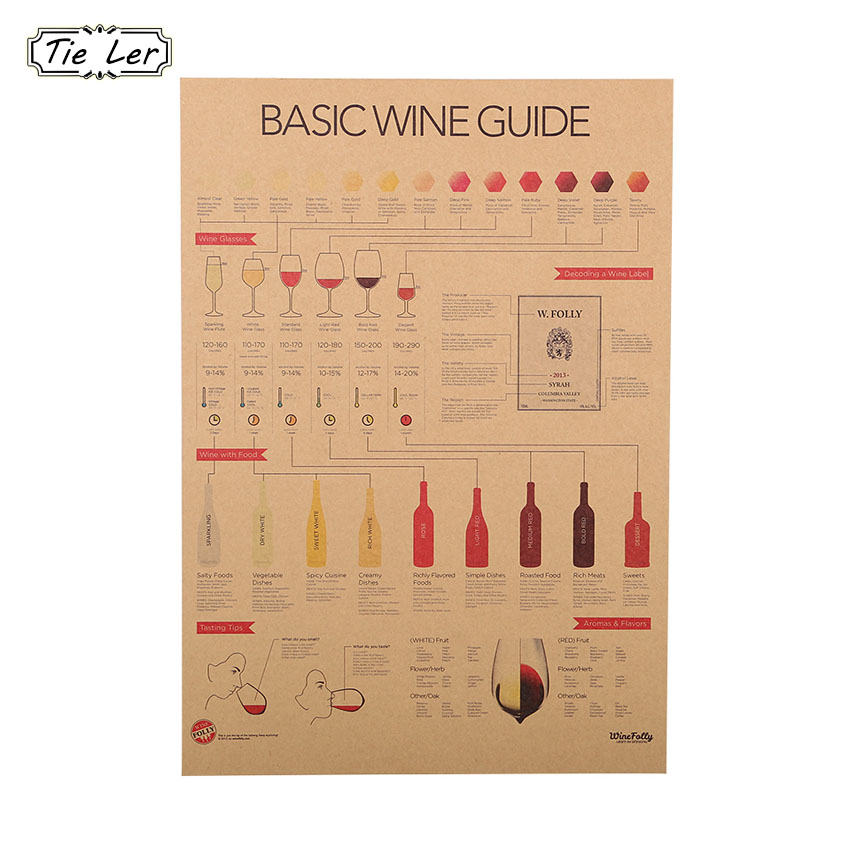 Tie Ler Retro Style Wine Collection Bars Kitchen Decoration Posters Adornment Vintage Poster Wall Stickers