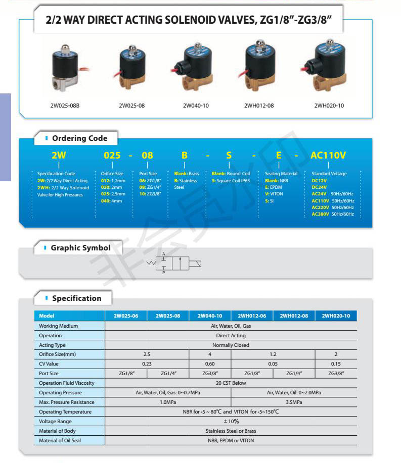 2013 KLQD Catalogue_17