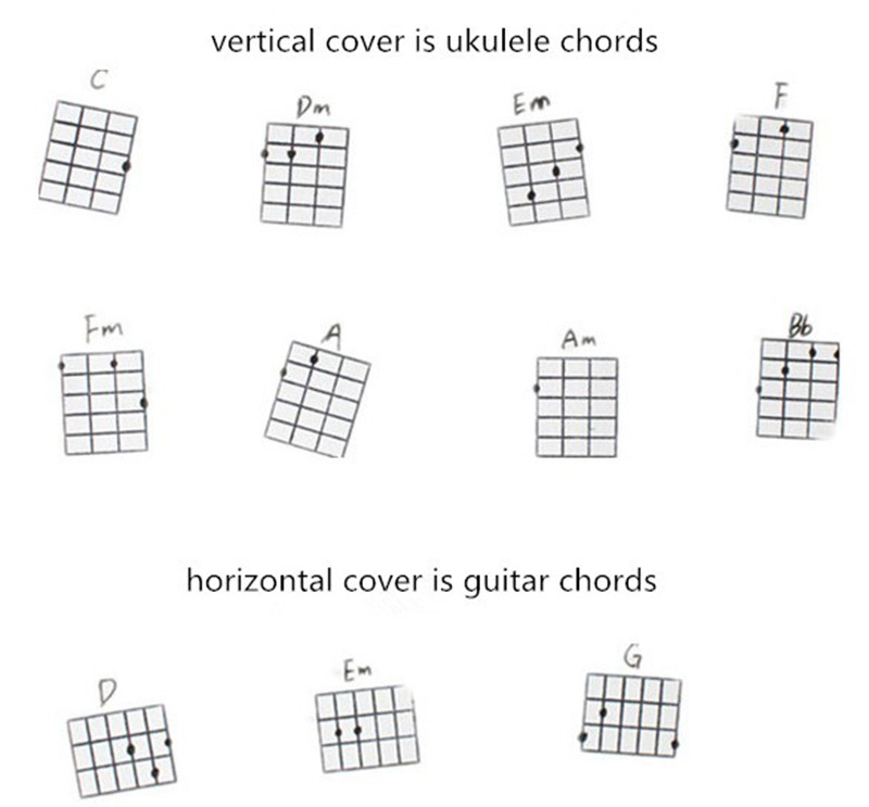 Guitar Chord Stamp Accessories Ukulele Guitar Classic Chords Print ...