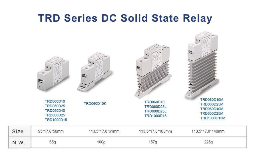 TRD 900