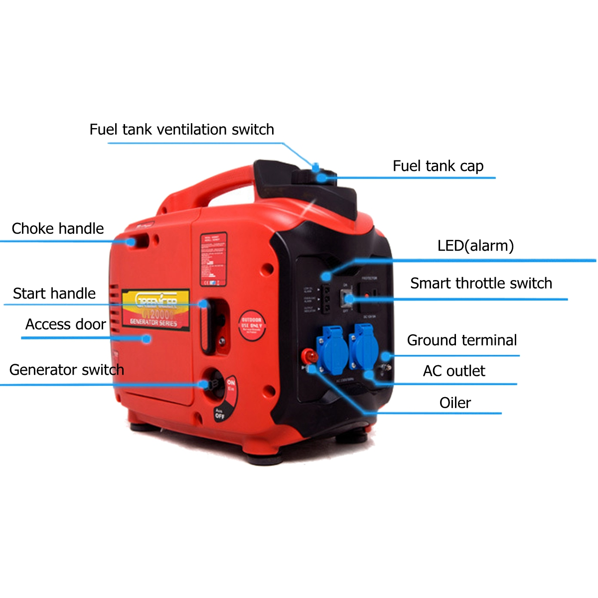 1 2kw 220v Portable Electric Dc Ac Digital Inverter Gasoline How Does An Generator Work Great For The Campgrounds Parking Lot Outdoor Activities Disaster Blackouts Temporary Use Ect Compact Size And Weight Make It Easy