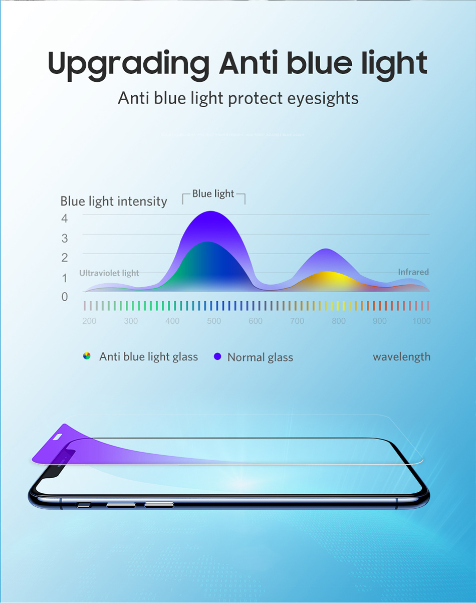 Benks Thin 0.15mm Tempered Glass For iPhone XS 5.8'' XS MAX 6.5'' XR 6.1HD Full Cover Screen Protector Anti Blue Ray Front Film (11)