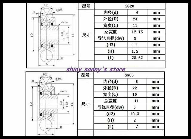5pcs/Lot SG10 SG15 SG20 SG25 SG66 U Groove Bearing Steel Pulley Ball Bearings Track Guide Roller Bearing Brand New