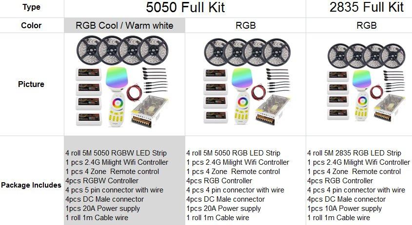 RGBW FULL KIT LED STRIP