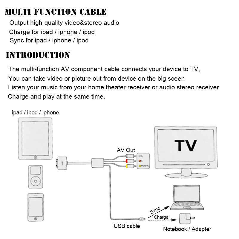 30 Pin Ipod Cable To Usb Wire Diagram - Wiring Diagram ... Ipod Wiring Diagram on