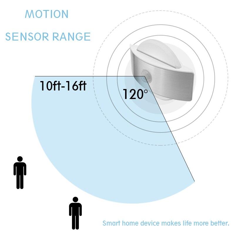 Usb Pir Sensor Batterie Led Acheter Puissance Motion Rechargeable BoerCxd