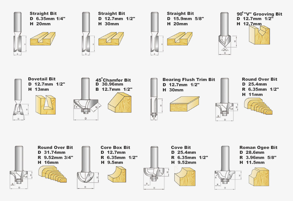 China carbide router Suppliers