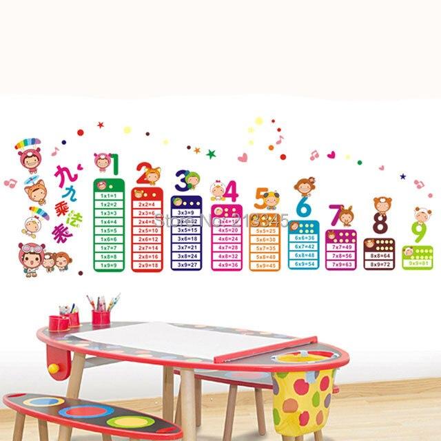Aliexpress.com: اشتري [Fundecor] جدول الضرب الطفولة المبكرة ملصقات الحائط الكرتون للأطفال غرفة ...
