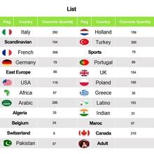 купить IPTV Italia Italy France French subscription 3/6/12 Months Iptv M3U Adult Latin Smart World Tv For Mag 254 256 Android TV Box дешево