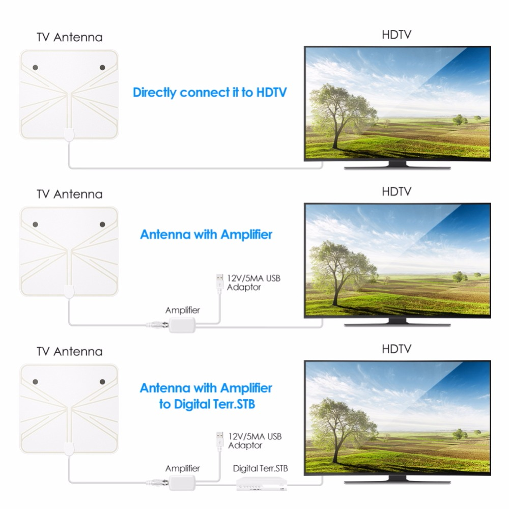025 Indoor TV Fox Antenna With White Antennas Amplifier HDTV Antena Satellite Receiver Fox VHF UHF DVB T2 in TV Antenna from Consumer Electronics