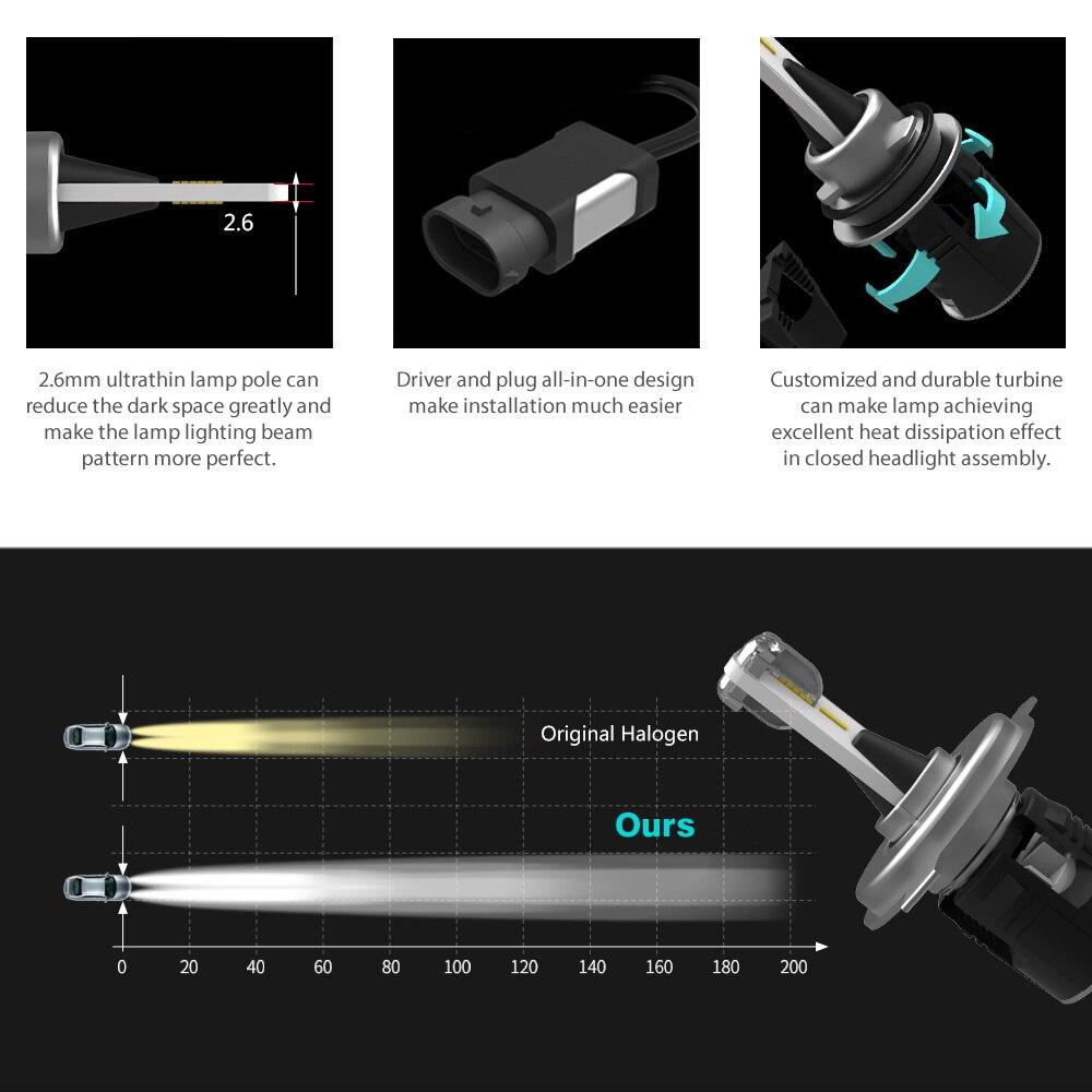 Infitary 2 предмета H11 светодиодный H1 автомобилей головной светильник H7 светодиодный H4 9005 HB3 9006 HB4 H13 9007 чипов CSP туман светильник 48 Вт 7200LM 6000K 12V IP68