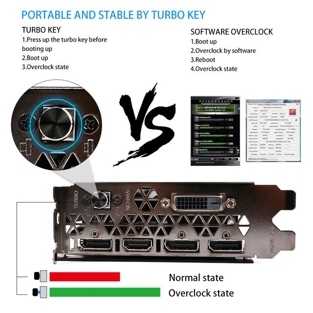 Colorful NVIDIA GeForce GTX iGame 1060 GPU 6GB GDDR5 192bit PCI-E X16 3.0 VR Ready Gaming Video Graphics Card DVI+HDMI+3*DP Port