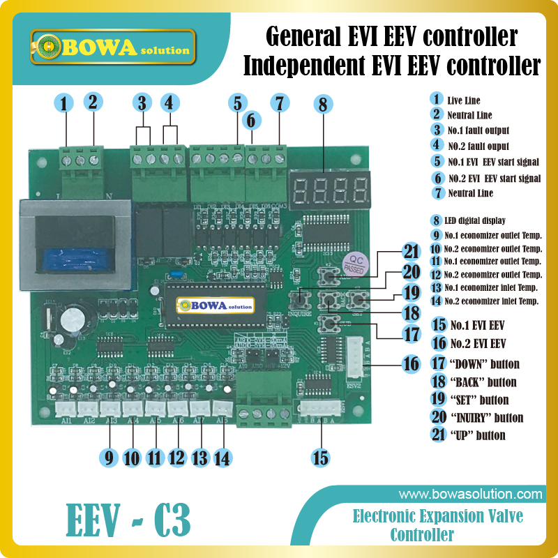 Complete and independent contollers for enhanced vapour injection (EVI) EEV for air source heat pump units in low ambient temp. general and independent eev controller for twin compressor unit or 3 in 1 heat pump or dual temperature refrigeration equipments
