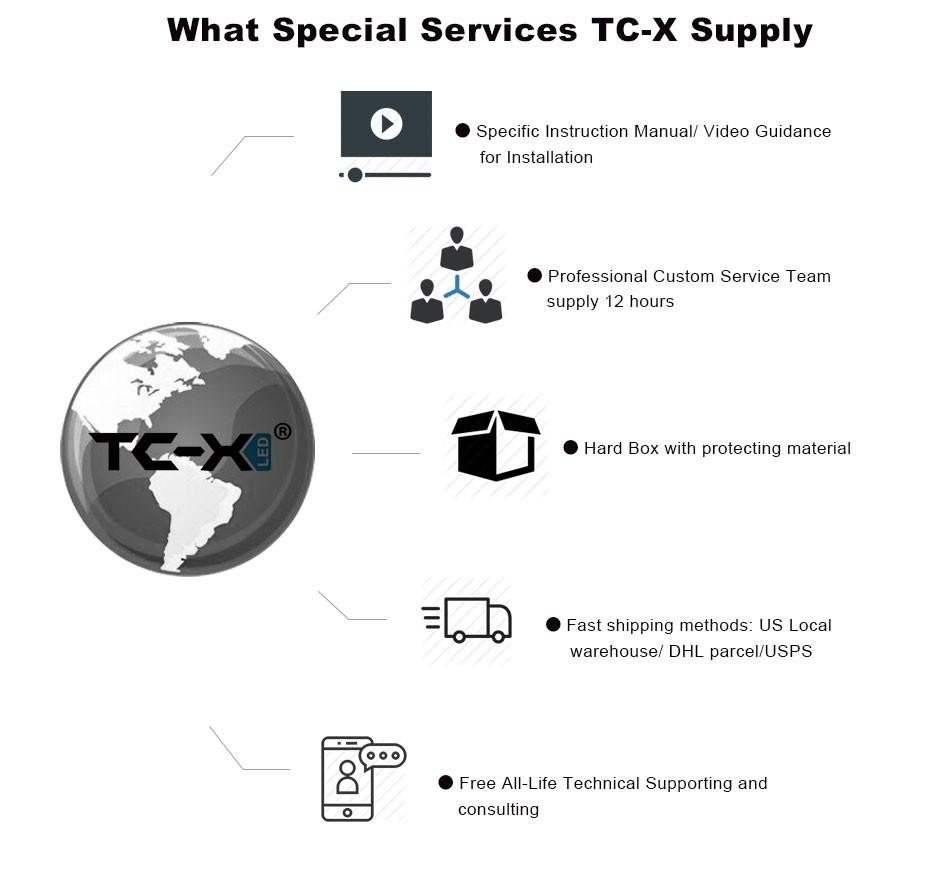 TC-X-LED-ABOUT-US_04