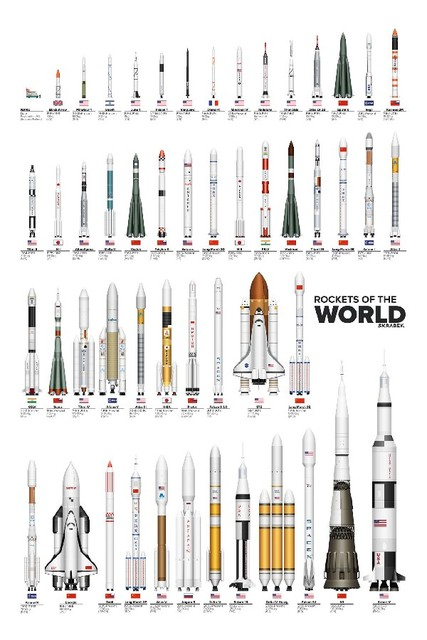 Frame White Background Rockets World Poster
