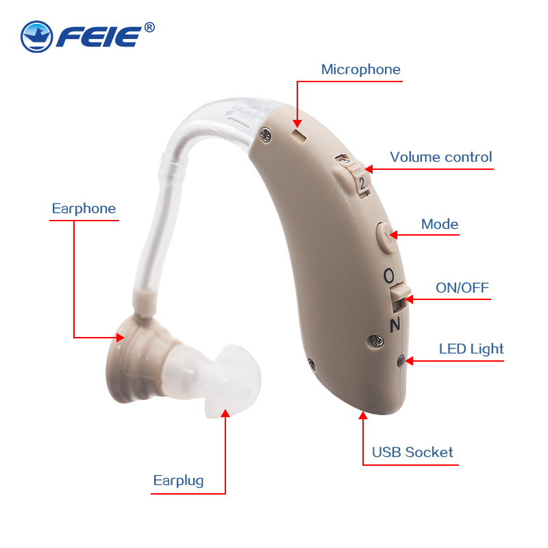 Mini Aide Auditive Rechargeable USB Hearing Amplifier S-25 Power Ear Deaf Hearing Aids for Elderly Care Drop Ship открытка код у