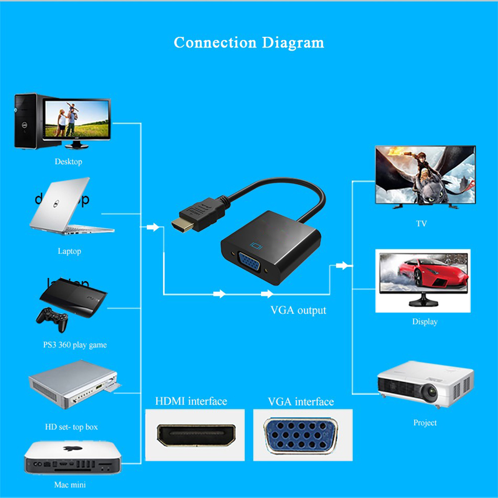 HDMI to VGA adapter Digital to Analog Video Audio Converter Cable ...