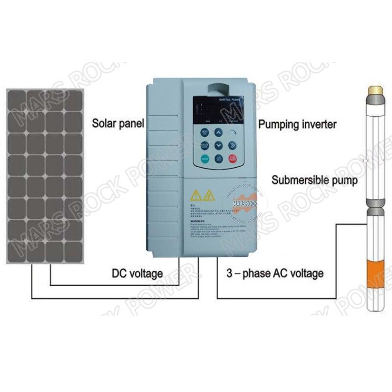 7.5KW 17A 3 phase 380VAC mppt solarpumpenwechselrichter für 7.5HP 5.5KW wasserpumpe DC schalter innen PV solarpumpe controller - 6
