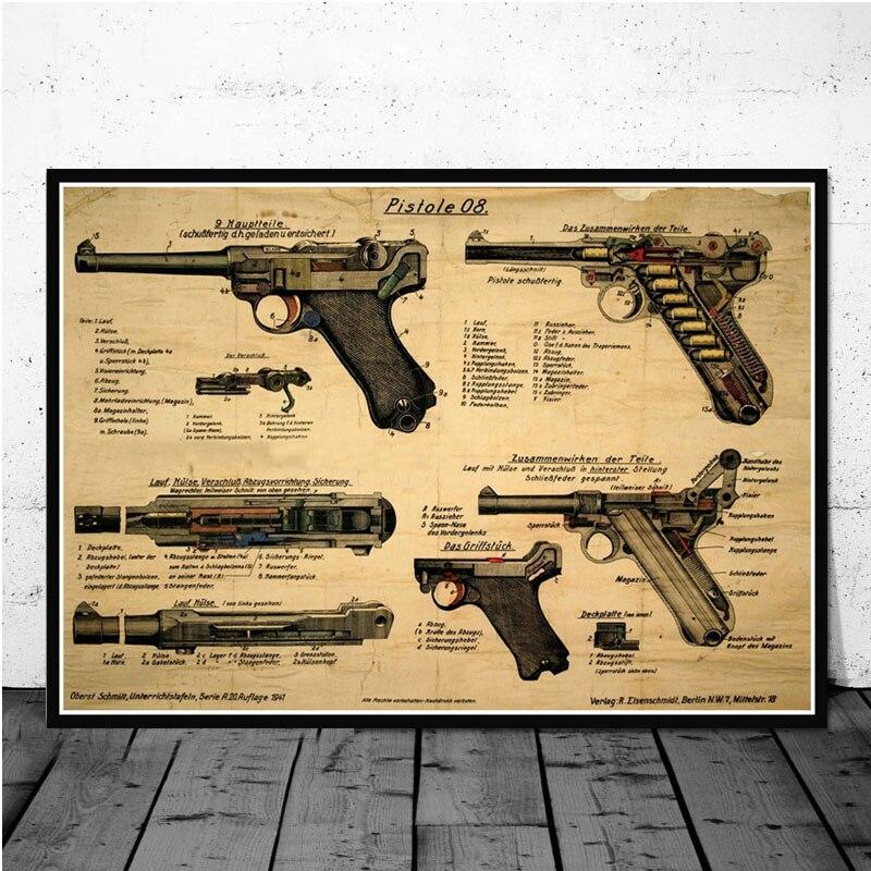 Постер и принты Luger Pistol патентная схема пистолета Современная живопись художественная живопись настенные картины для гостиной домашний декор - Цвет: Бургундия