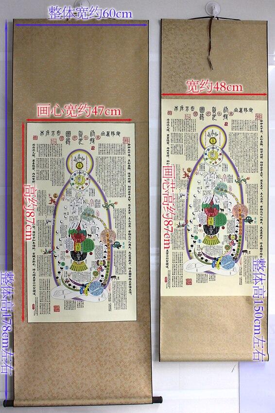 Xiuzhen tu, chino Tao, el taoísmo SIU Chen tu, taoísta diagrama del ...