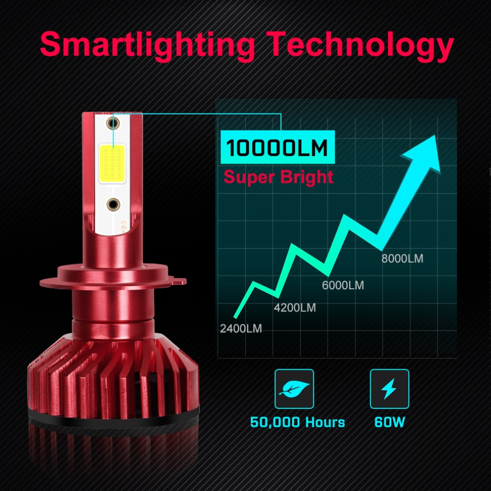 2pcs H1 H3 H4 H7 LED H8 H11 HB3 9005 HB4 9006 H27 880 881 LED Bulbs Mini Car Lights 10000LM 50W Auto Lamp 12V 24V