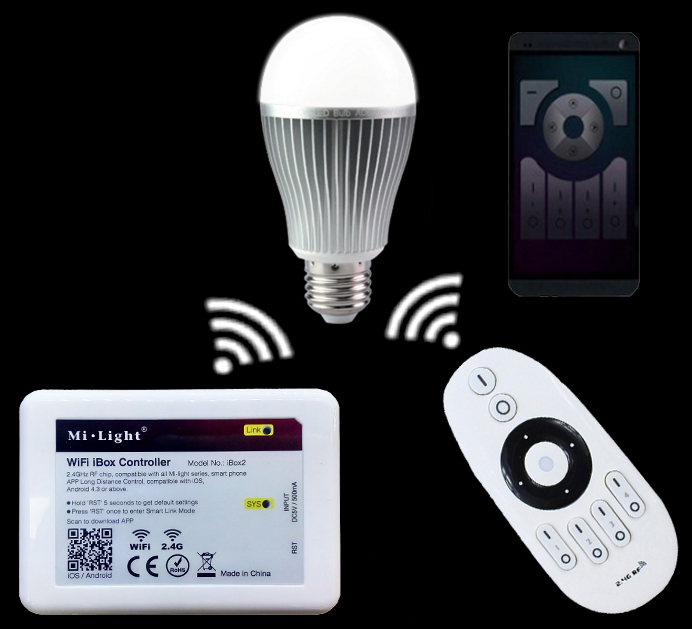 Mi.light 2.4G 9W CCT(Warm White+White) Led Bulb AC85-265V+Wifi Ibox Led Controller+2.4GHz 4-Zone CCT Remote Led Controller white