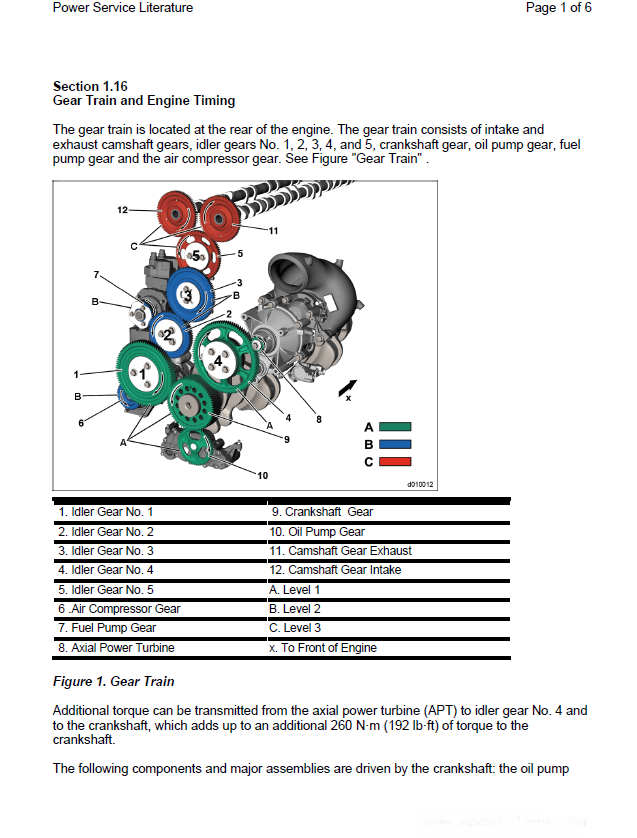 diesel dd13 engine diagram