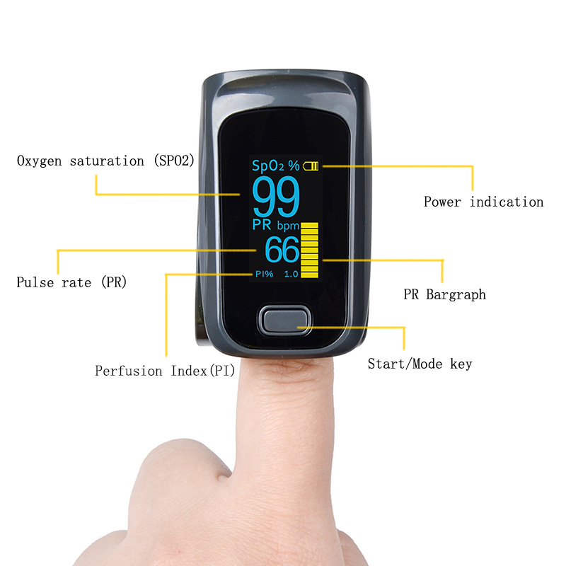 ELERA 10pcs/lot Finger Pulse Oximeter monitor ,Oximetro de dedo oximeter Spo2 Blood Oxygen saturation Body monitor oxymeter