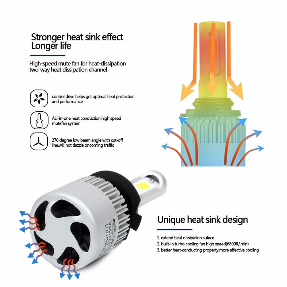 GEETANS Visoko kakovostna H7 LED avtomobilska svetilka avtomobilska - Avtomobilske luči - Fotografija 6