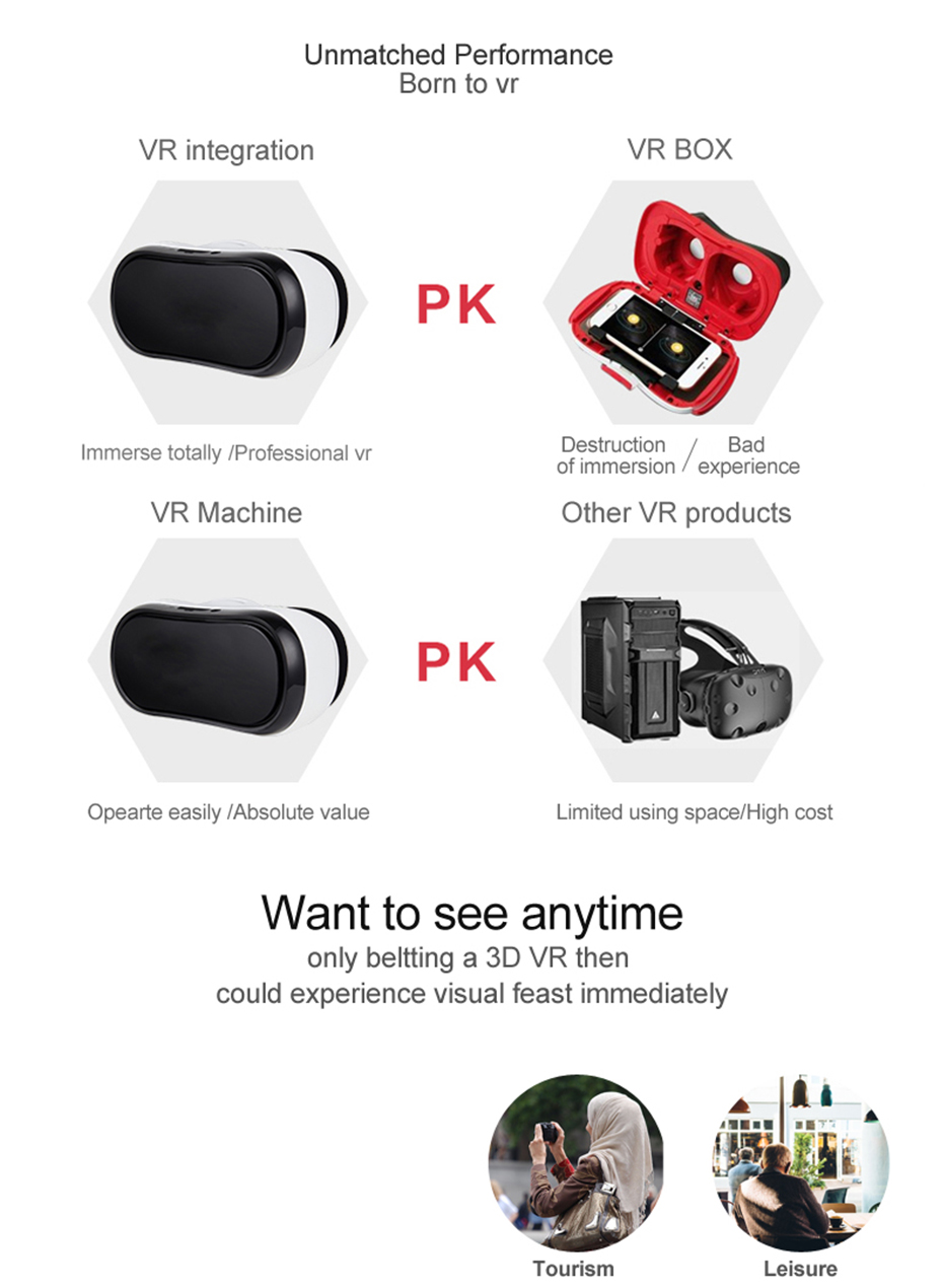 3D VR Glasses VR All In One Virtual Reality 3D Glasses For Android 5.1 HDMI 2K HD Display For PS 4 Xbox 360/One 16