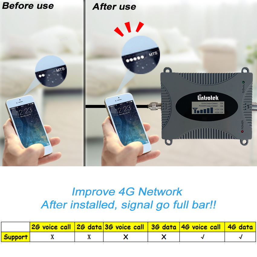 Image 5 - MINI 4G LTE 1800 MHz Mobile Signal Booster DCS 1800 Band 3 Repeater Cellular LCD Display Amplifier Yagi Antenna+13m RG6 Set #4-in Signal Boosters from Cellphones & Telecommunications