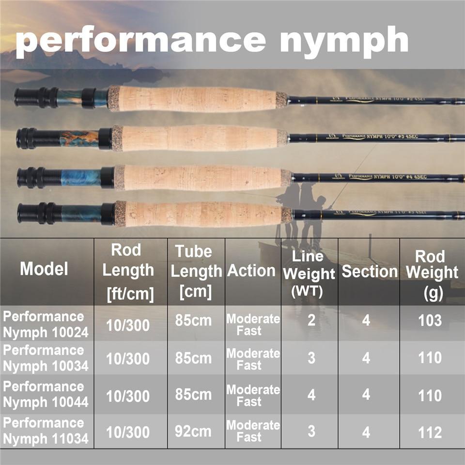 Maximumcatch 2WT/3WT/4WT Nymph Fly Hengel Graphite Carbon Fiber 10FT 4Sec Met Cordura Tube - 2