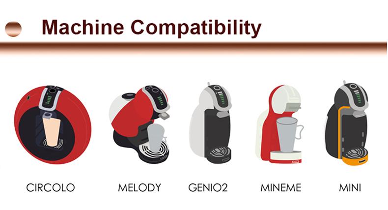 machine compatible capsule