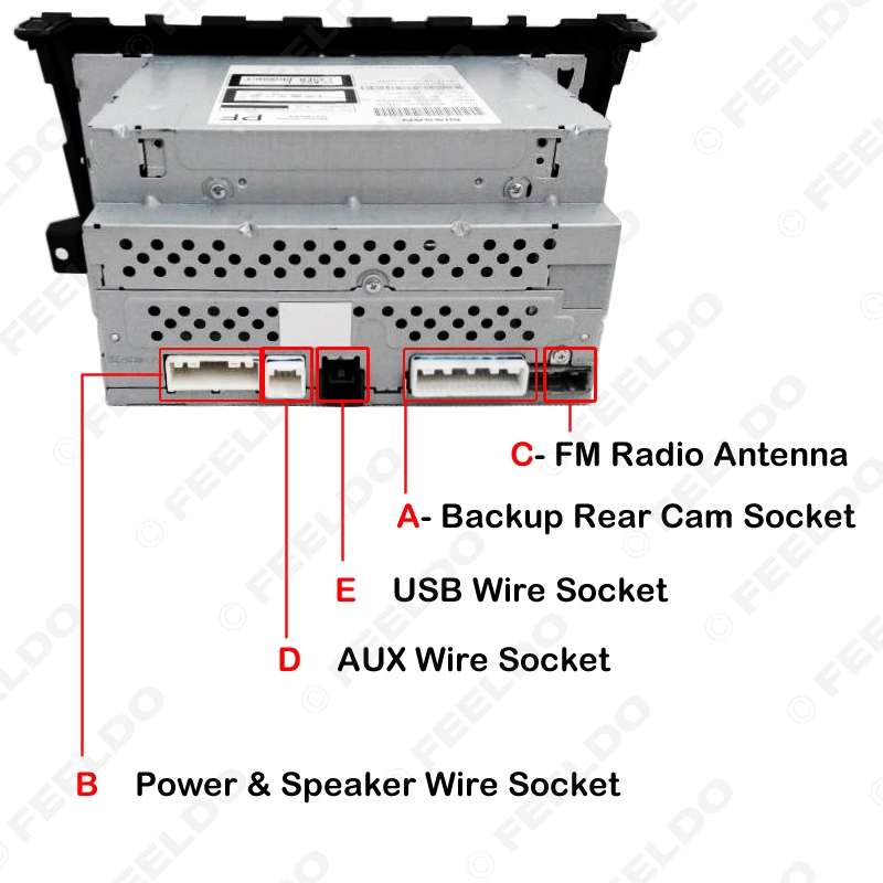 Nissan Wiring Usb Harnes Connection