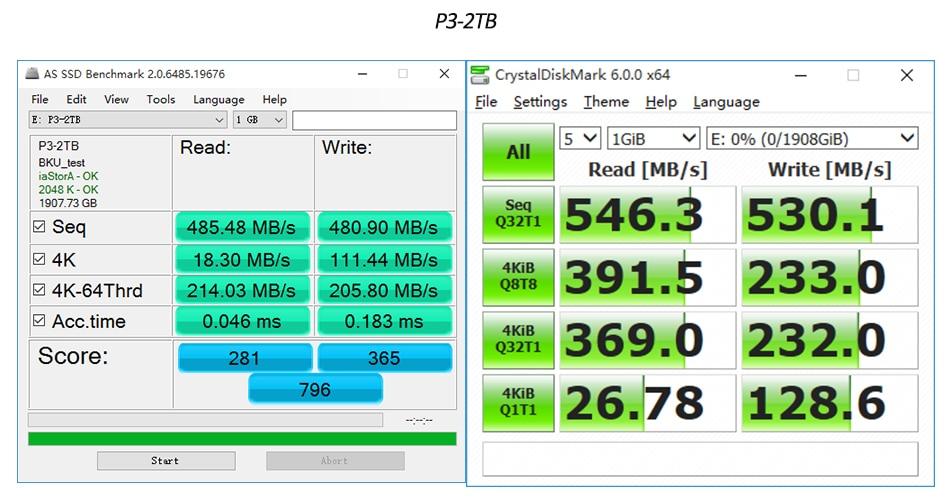 P3-2TB