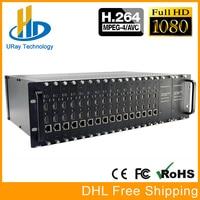 MPEG4 3U 16 Каналы HDMI + микрофон в IP Транслируй кодер H.264 16 в 1 RTMP видео кодер кодирующее устройство HDMI IPTV HLS HTTP RTSP UDP