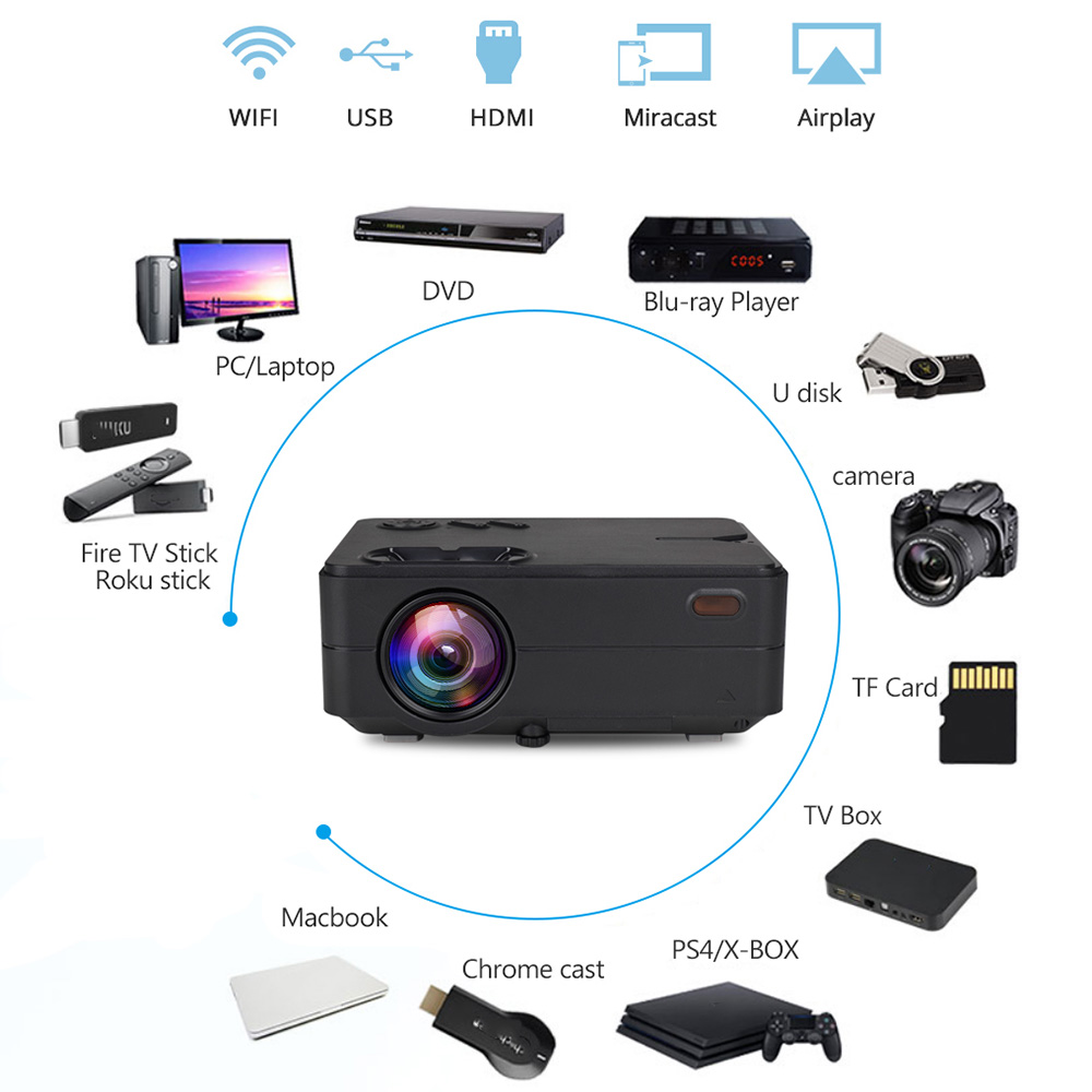 Image 2 - Rigal RD813 Mini Led Projector WiFi Multi Screen Proyector 2000 Lumen Portable Home Cinema Theater Smart 3D Movie HD Projector-in LCD Projectors from Consumer Electronics