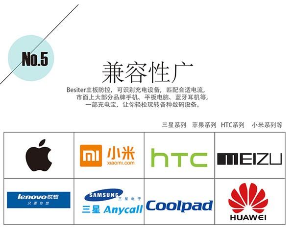 Besiter 2 USB Ports Ultra Thin External Backup Battery  (12)