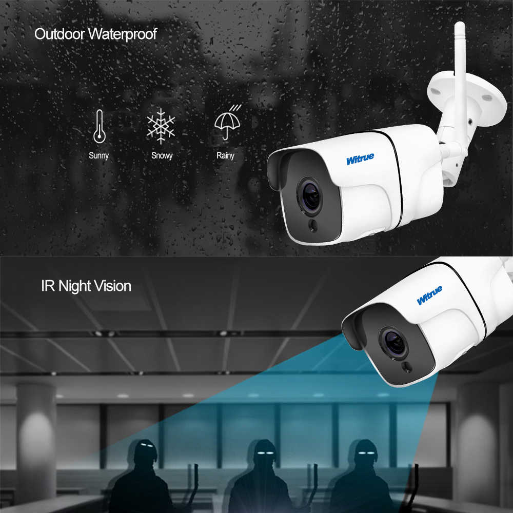 Detail Feedback Questions about IP Camera Wifi Wireless