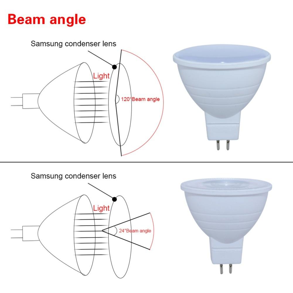 small resolution of gu10 mr16 led bulb lamp 5w 7w 220v cob chip beam angle 24 120 degree spotlight for home energy saving indoor light bulb lampada in led bulbs tubes from