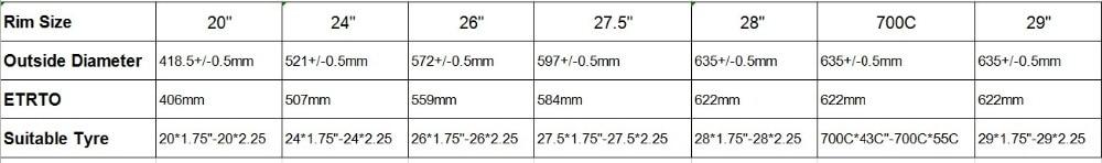 山地车电动套件尺码图-没有28.5英寸