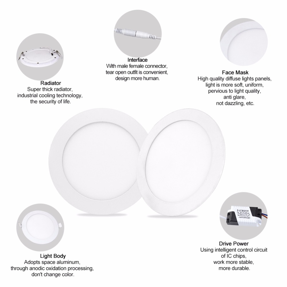 Buy Jjd 9w 12w 15w 18w 24w Round Panel Led 18 W Cfl Circuit Diagram Aluminum Light Surface Mounted Downlight Recessed Ceiling Down Lamp 110v 220v From
